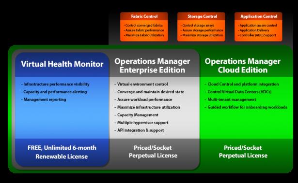 viktorious nl - Virtualization & Cloud Management » Server