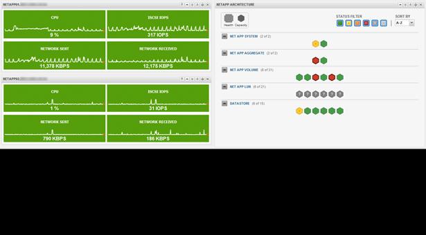vCops: Building a custom dashboard using the vCops NetApp adapter