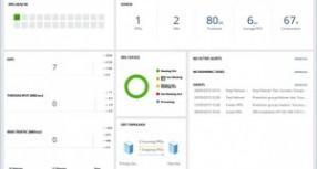 A closer look at Zerto Virtual Replication 4.0