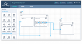 Introducing Cloudify for application orchestration