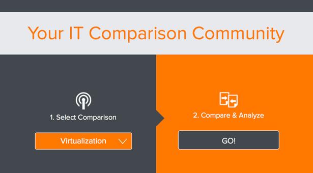 Announcing WhatMatrix.com – Free IT Comparison Website