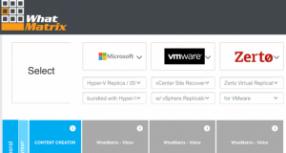 Announcing DR for virtual infrastructures comparison at whatmatrix.com