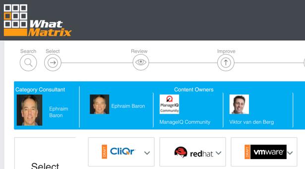"""Introducing the new """"Cloud Management Platform"""" comparison at WhatMatrix.com"""
